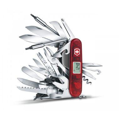 un couteau suisse bardé de fonctions