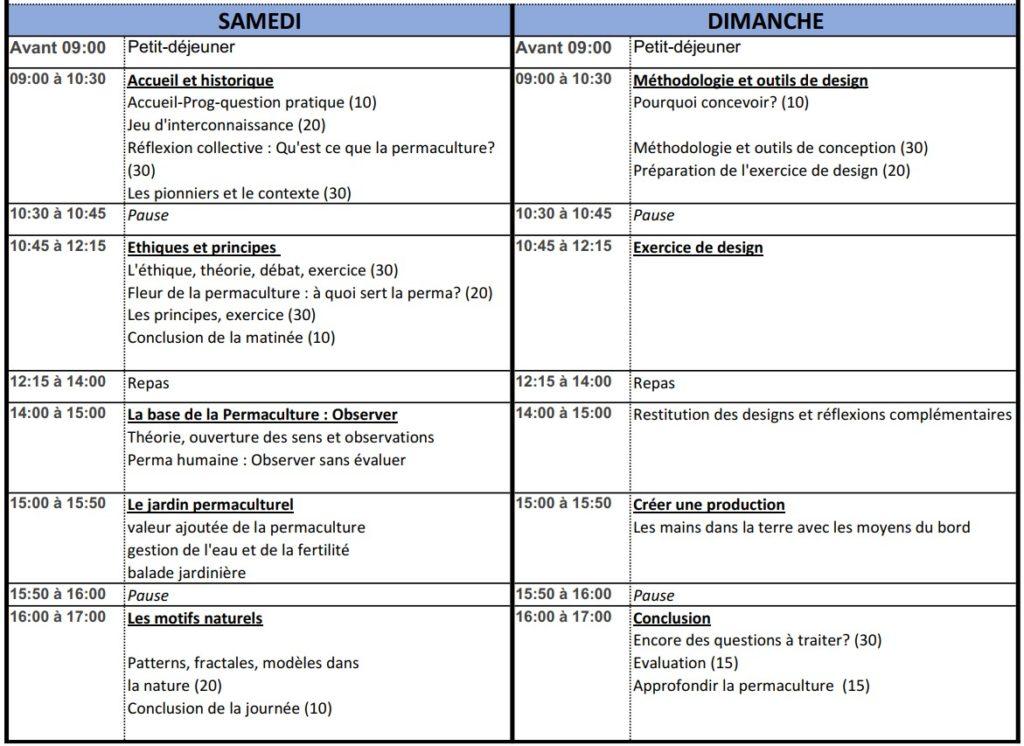 programme théorique d'une initiation à la permaculture, portée par Natura-lien à Béziers, en Hérault