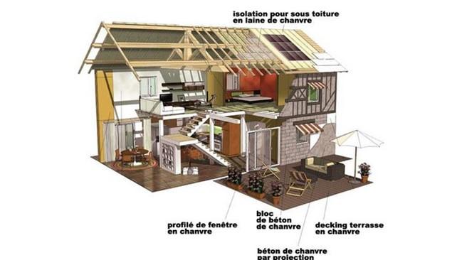 vue en coupe 3D d'une maison avec différents matériaux à base de chanvre