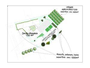 design général d'un grand potager d'entreprise combinant verger agroforestier, jardins maraîchers et massifs de biodiversité